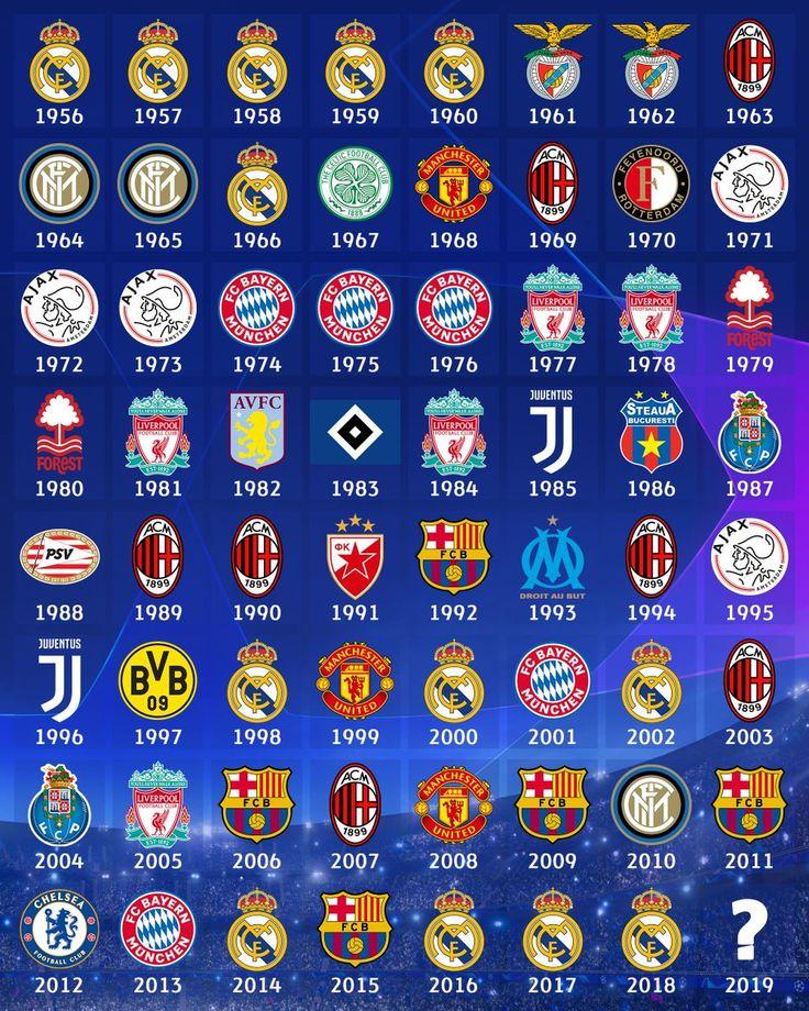 UEFA Champions League on Ligue des champions, Affiches