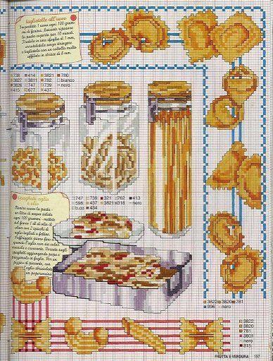 Les 20 meilleures images propos de points de croix - Cuisine et croix roussien ...