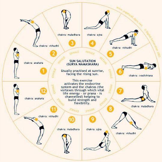 Rutina de yoga para la vida en casa I | Patricia Chalbaud
