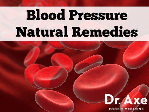 blood pressure picture
