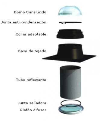 tubo solar