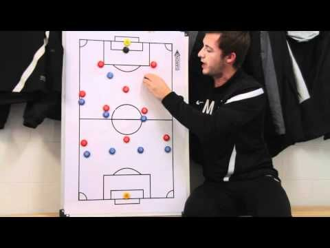 Check out this cool video on soccer set plays. Matt teaches you how to play out from the back.Where your players should position