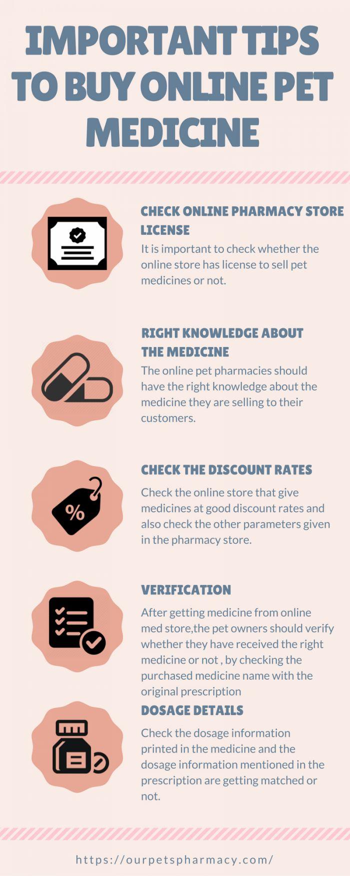 Five Important tips to buy Online Pet Medicine #Infographics