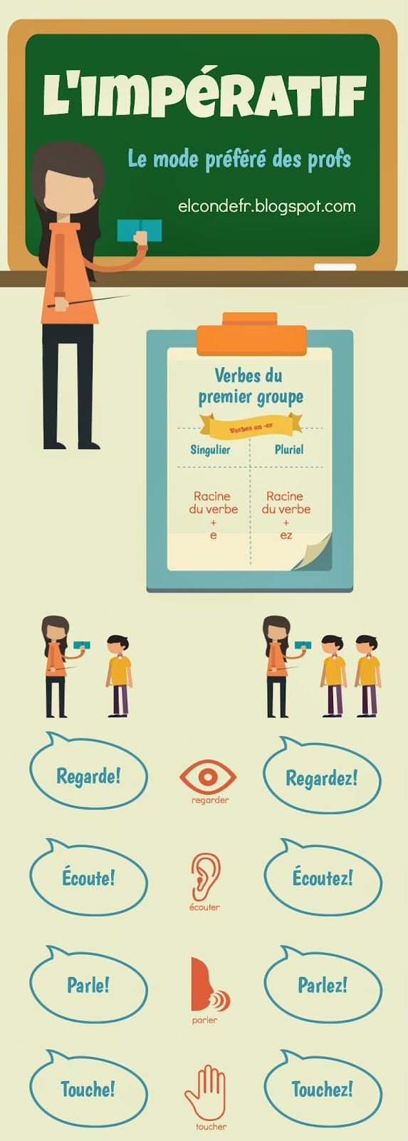 L'impératif en français