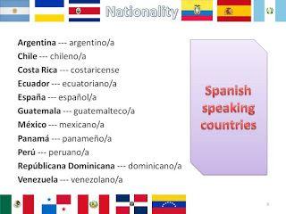 15 minutes spanish : Introduction - Introducción