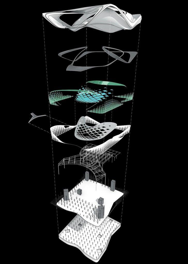 Bogota International Convention Center | Zaha Hadid Architects