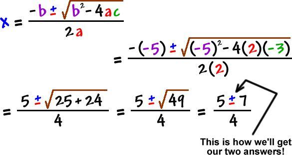 Solving Quadratic Equations - Cool math Algebra Help Lessons - The Quadratic Formula (Quadranator)