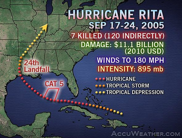Sep 24th, 2005 - Hurricane Rita makes landfall in the United States, devastating Beaumont, Texas and portions of southwestern Louisiana.