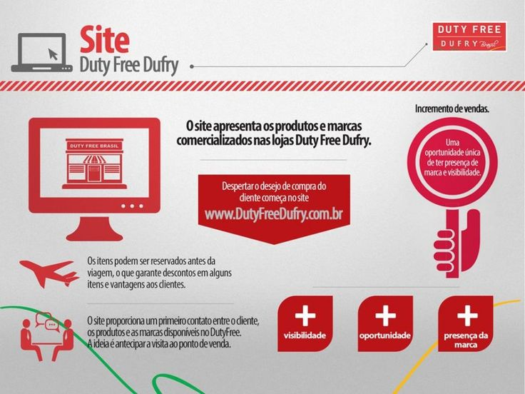 Duty Free by PPT King via slideshare