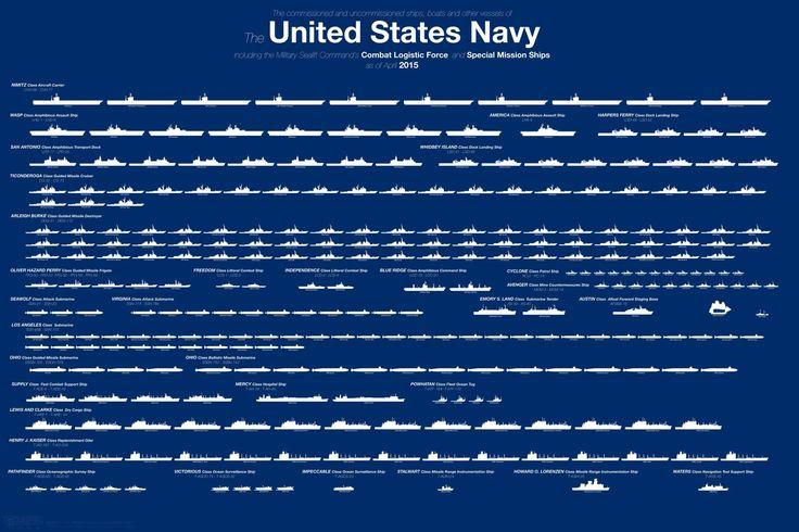 http://www.esquire.com/news-politics/a34752/us-navy-fleet-ships-boats-infographic/