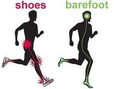 Blote voeten voordelen en voorbeelden van barefoot shoes | Green Evelien