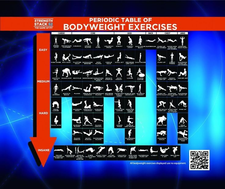 Periodic Table of Bodyweight Exercises by Strength Stack 52 Fitness Cards