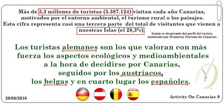 """Guillermo Barreto en Twitter: """"@activityon @Love_Canarias @GranCanariaTur Gran noticia que tenemos que cuidar y fomentar desde todas las instituciones ,empresas del sector"""""""