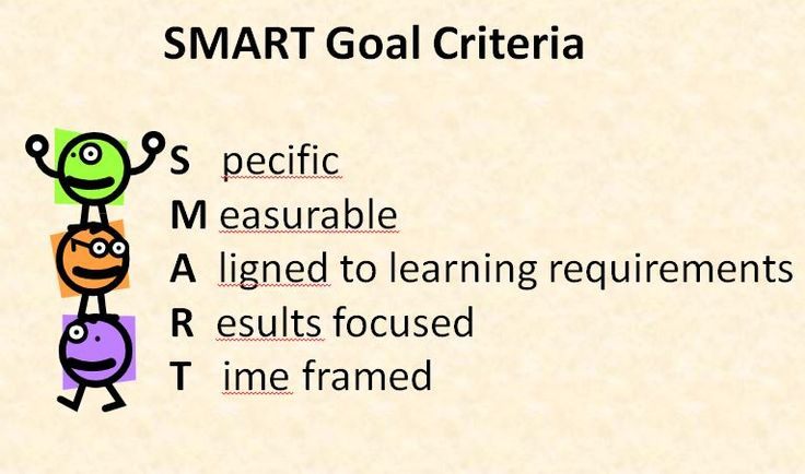 To be sure your classroom goals meet the SMART criteria, see details in the JSA Classroom workbook titled A Teacher's Guide to Continuous Classroom Improvement found on our website. www.jimshipley.net