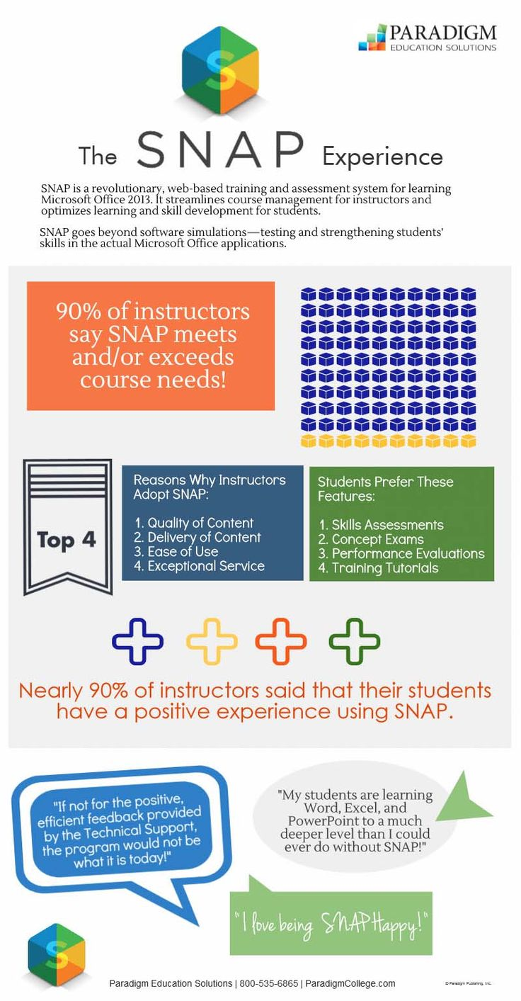Instructors And Students Alike Experience The Benefits Of Using Snap To  Learn And Train In The