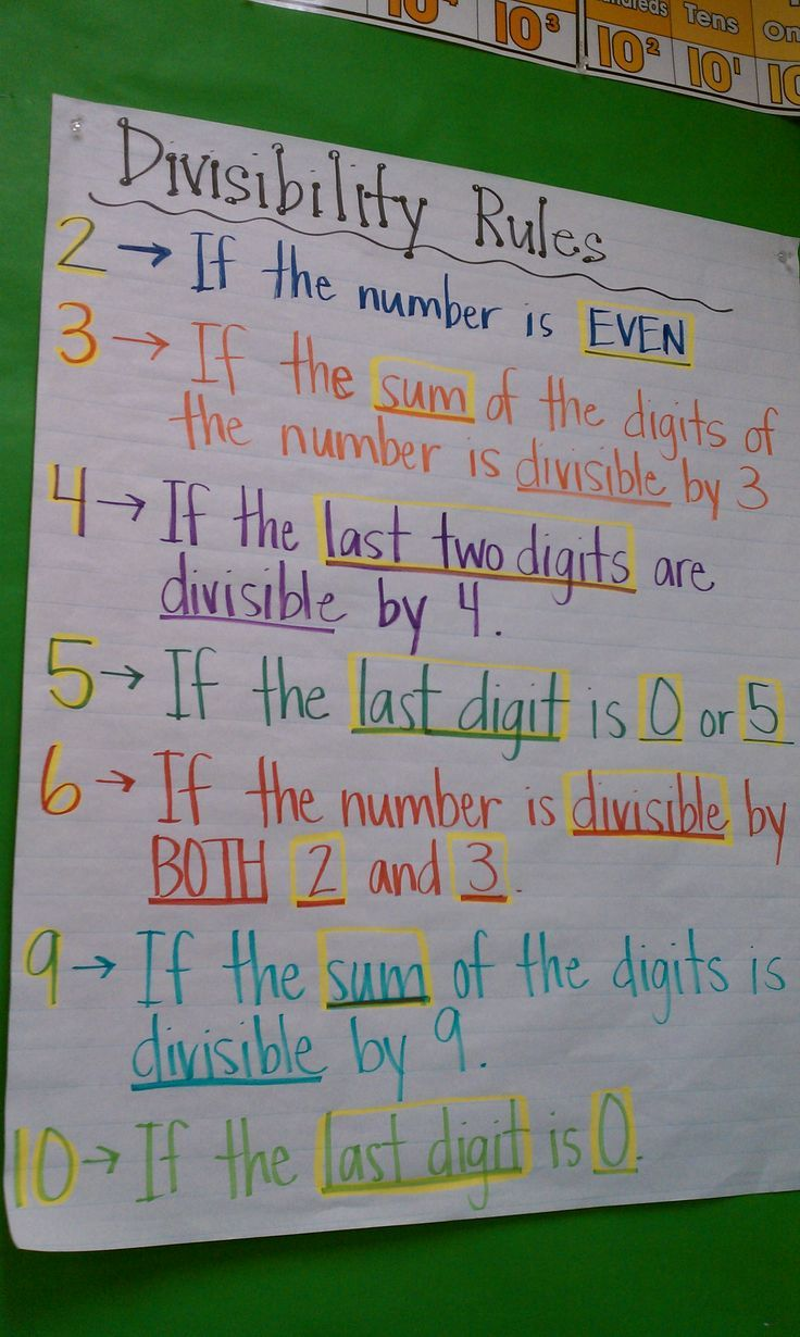 Worksheets 2 Digit Division Anchor Chart 17 best ideas about division anchor chart on pinterest divisibility rules picture only