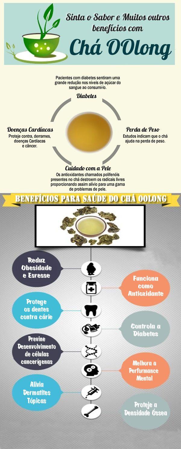 Infográfico Chá Oolong