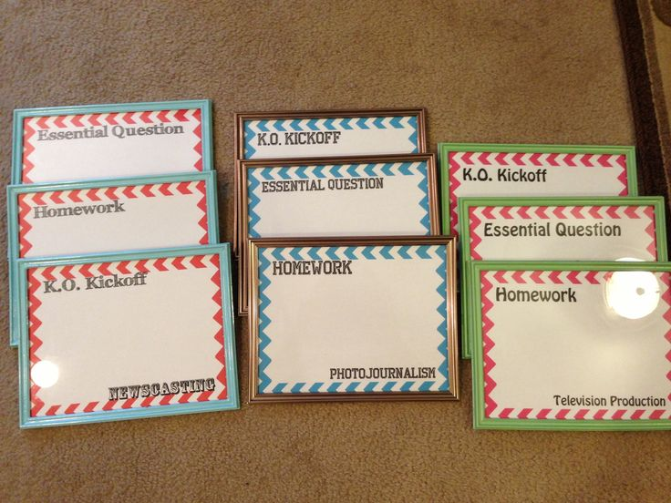 Dollar store frames + spray paint = custom whiteboards on which I can write classroom objectives, warm ups, and homework, thus allowing me to use my whiteboard as a magnetic word wall. (Chevron print was a freebie from TPT, not sure who the user was)