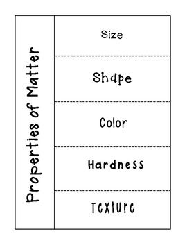 Properties of Matter Foldable - great for interactive science notebooks. Use to take notes during lecture, or during an experiment for observations.
