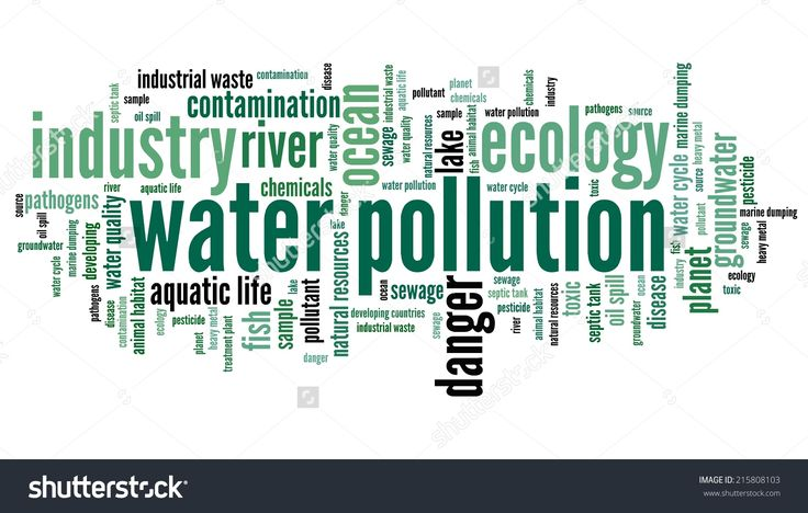 Water Pollution Environment Issues Concepts Word Stock ...