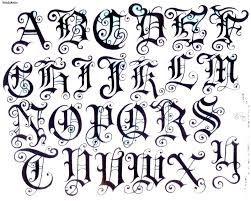 Resultado de imagen para moldes de letras goticas