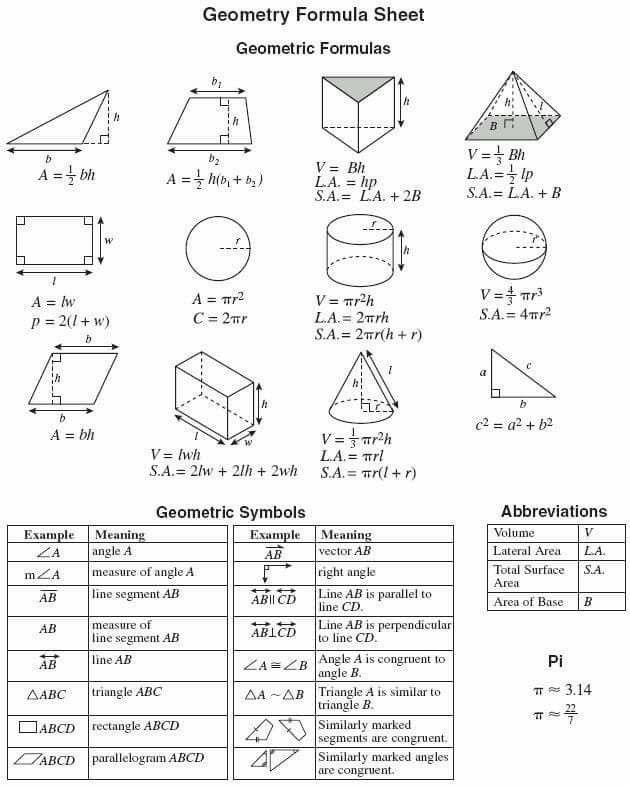 Notitle Leatherworktable Metalworktable Worktableideas Worktableinlivingroom Worktableminimalist Geometry Formulas Math Formulas Math Geometry Pre ap geometry worksheets
