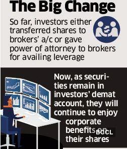 Understanding options trading in india