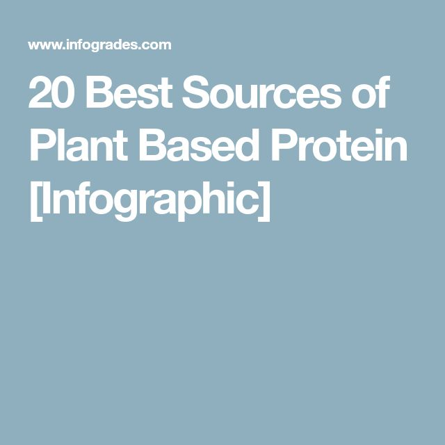 20 Best Sources of Plant Based Protein [Infographic]