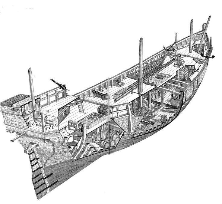 Aparejando las Naves - Las Carabelas - Marinos y Barcos