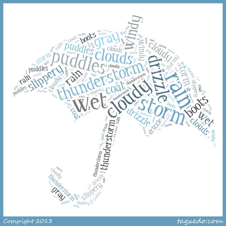 Check out my blog to learn how to use Tagxedo to make Word Clouds in different shapes.