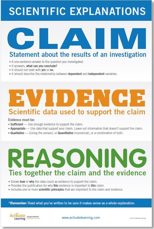 Download a CER poster for your classroom!                                                                                                                                                      More