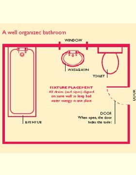 79 best feng shui images on pinterest feng shui for Feng shui bathroom design