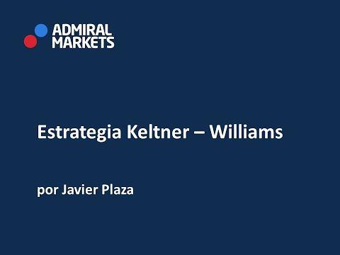 Estrategia Keltner  Williams.  Admiral Markets - YouTube