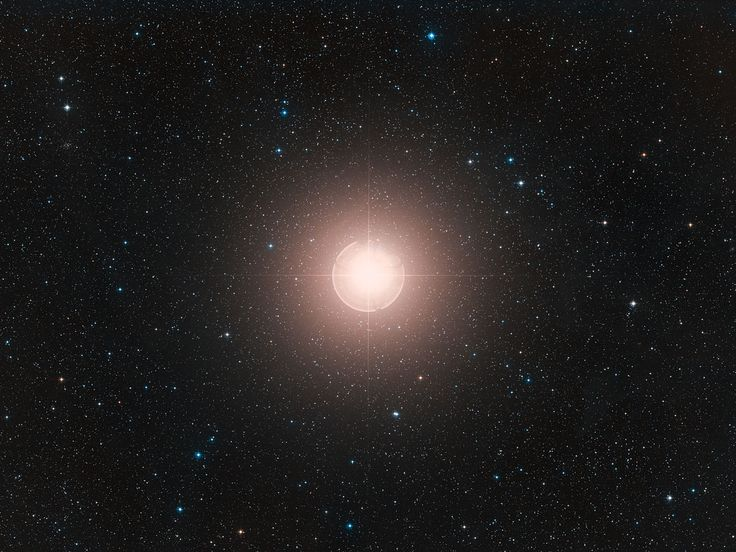 How do dying stars shed their mass and become red supergiants?