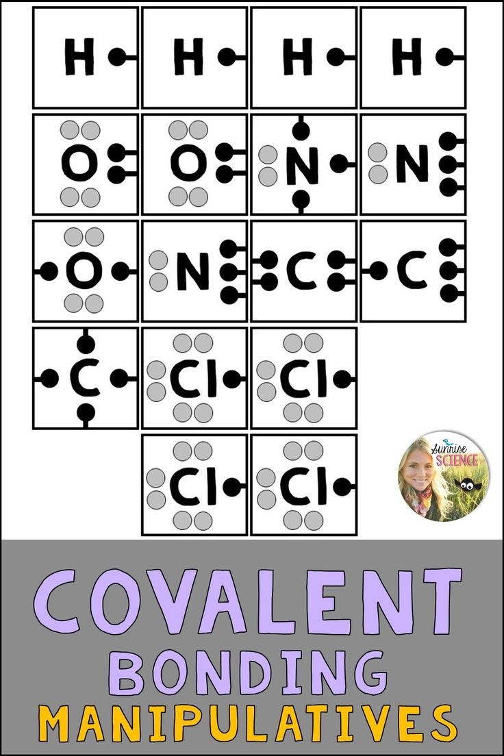 hight resolution of Covalent Bonding Manipulative Puzzle Activity   Covalent bonding