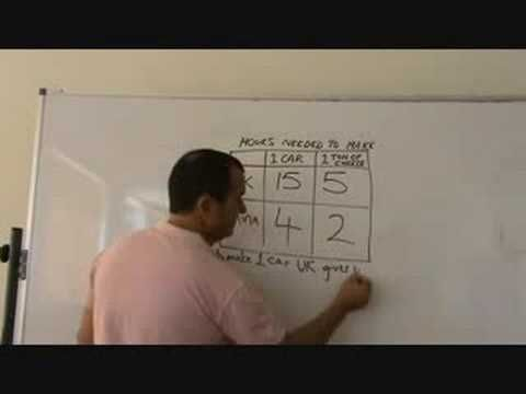 ▶ absolute and comparative advantage - YouTube