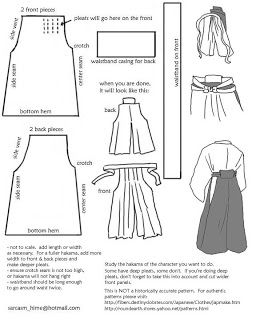 I Made It By Hand: Drafting A Hakama Pattern