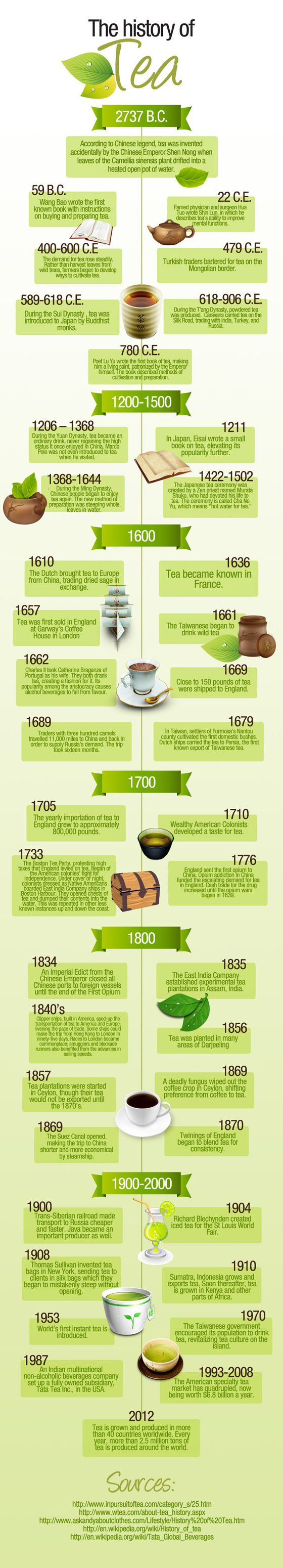 A history of tea. #infographic