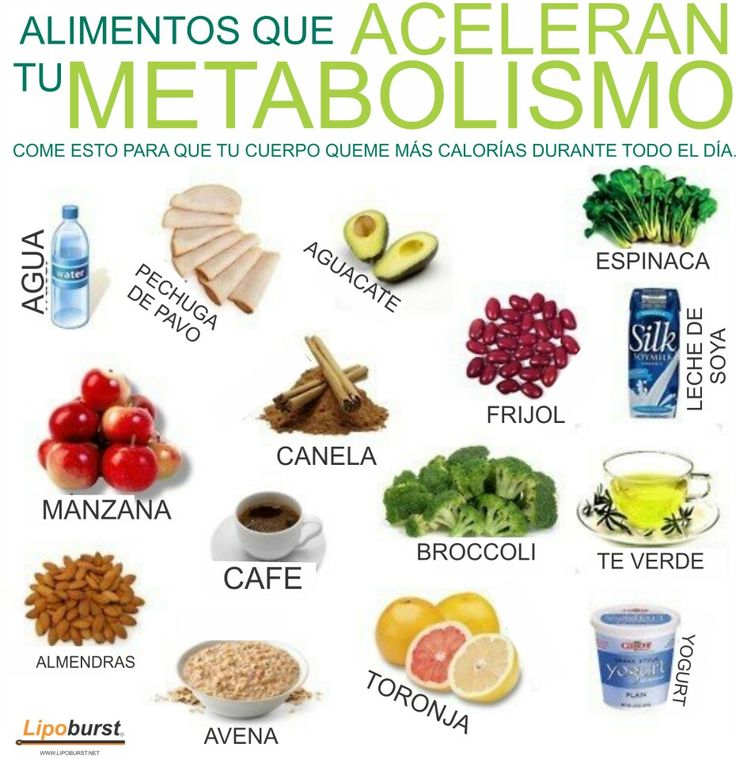 118 best alimentaci n en hipotiroidismo images on pinterest healthy living hypothyroidism and - Alimentos que queman calorias ...