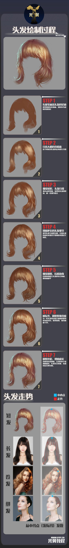 光翼学园CG插画教程-女性头发绘制过程