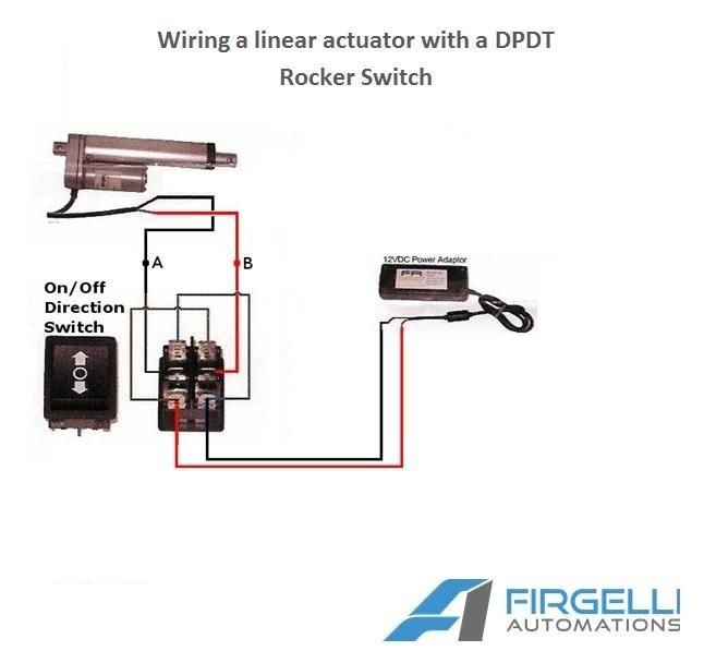 Linear Actuators 12 24vdc Actuator Strokes From 1 40 Linear Actuator Actuator Linear