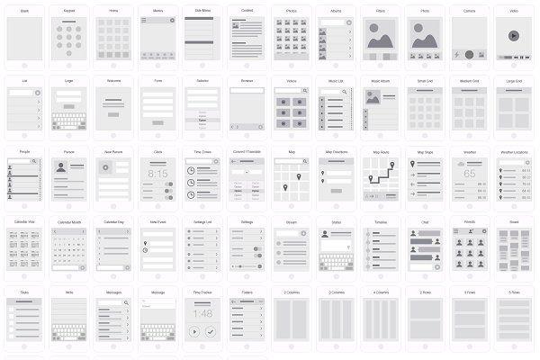 Mobile App Visual Flowchart - Sketch - Product Mockups