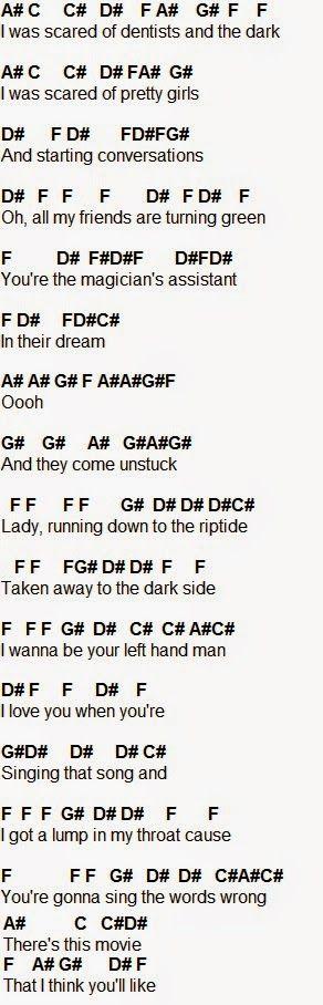 Flute Sheet Music - Riptide