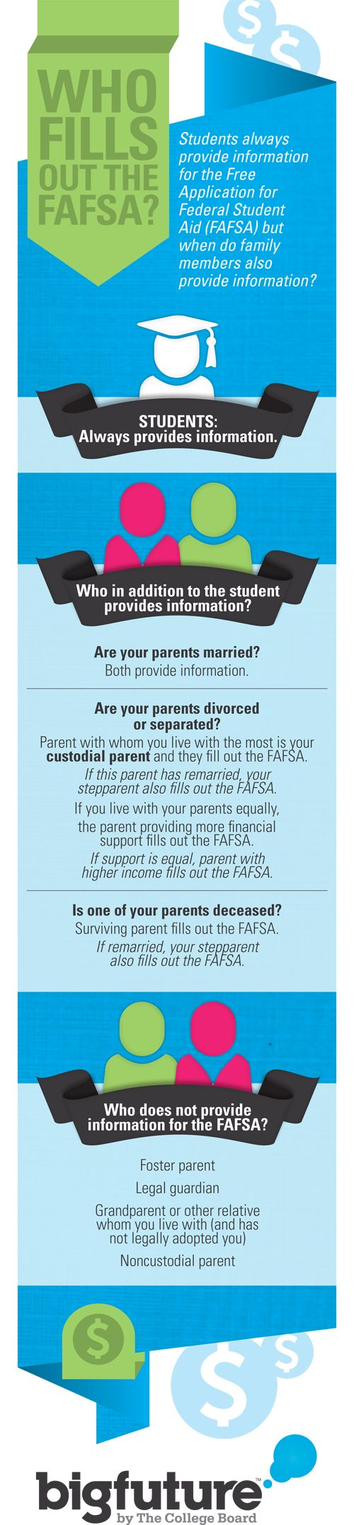 Do you have questions about who fills out the FAFSA? This infographic should help: