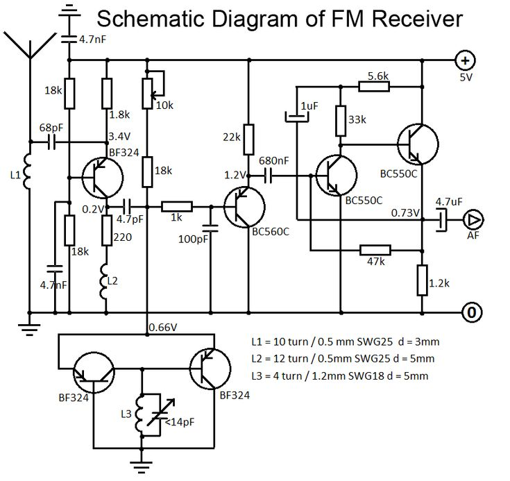 chapter 4 radio build a very simple am radio transmitter
