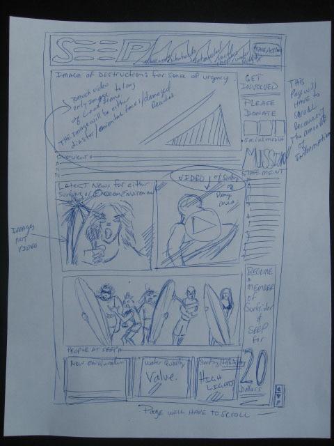 Wire frames for UI/UX by M. Scott Hull, via Behance
