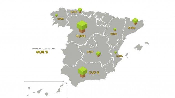 Balance del turismo rural en España durante 2013