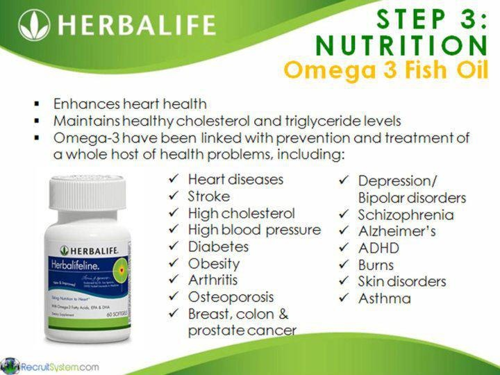 14 best images about mega 3 on pinterest italia heart for Fish oil beneficios