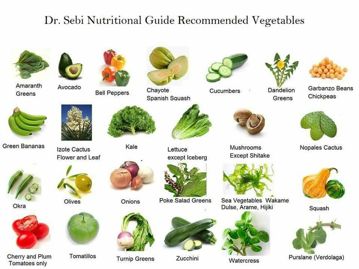 Dr. Sebi approved veggies
