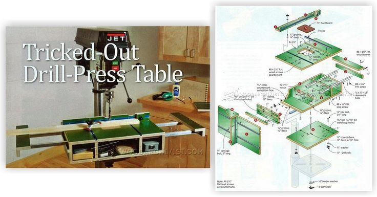 Extendable Drill Press Table Plans - Drill Press Tips, Jigs and Fixtures | WoodArchivist.com